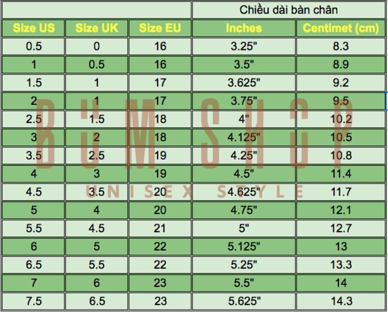 bảng đo size giày cho trẻ em